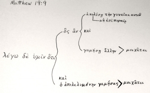 Matthew 19:9 Greek Diagram
